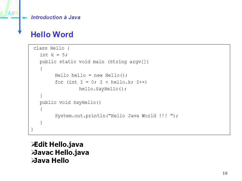 16 Hello Word class Hello { int k = 5; public static void main (String argv[]) { Hello hello = new Hello(); for (int I = 0; I < hello.k; I++) hello.Sa