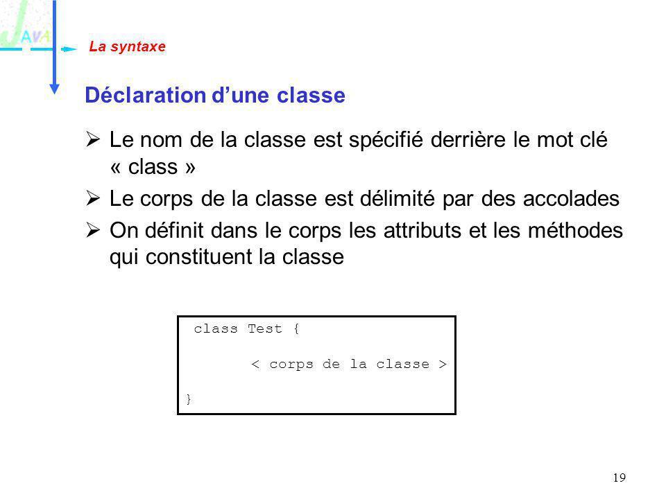 19 Déclaration dune classe Le nom de la classe est spécifié derrière le mot clé « class » Le corps de la classe est délimité par des accolades On défi