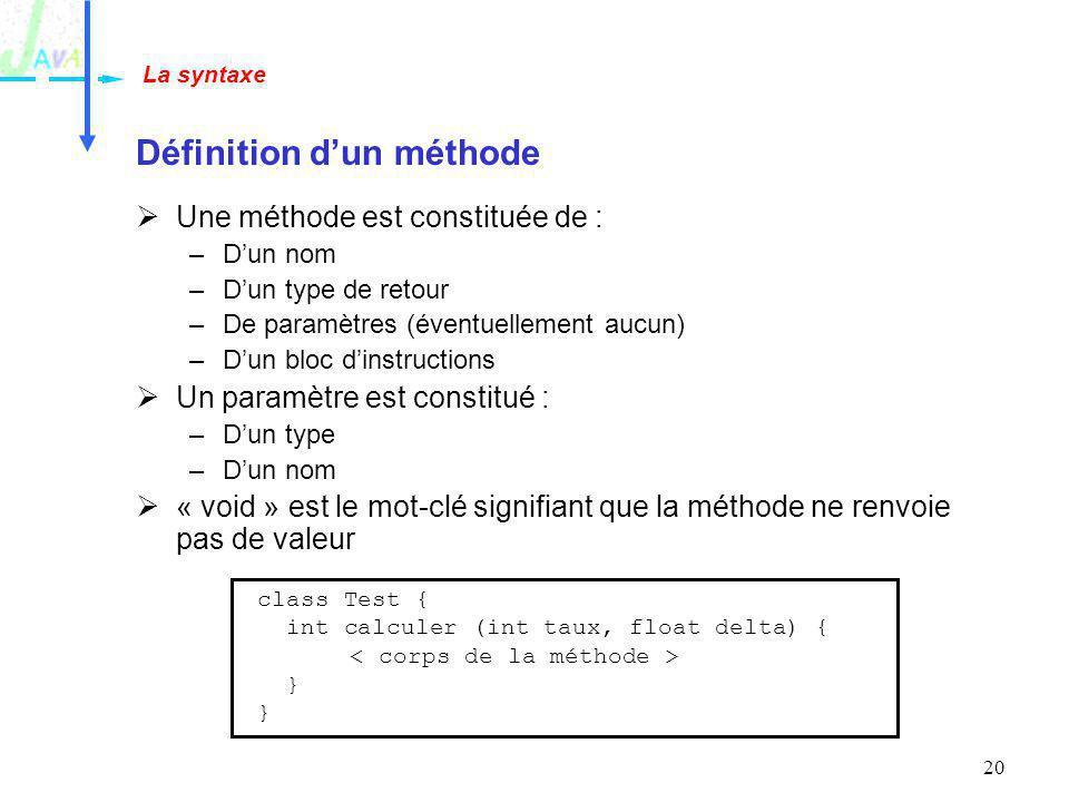 20 Définition dun méthode Une méthode est constituée de : –Dun nom –Dun type de retour –De paramètres (éventuellement aucun) –Dun bloc dinstructions U
