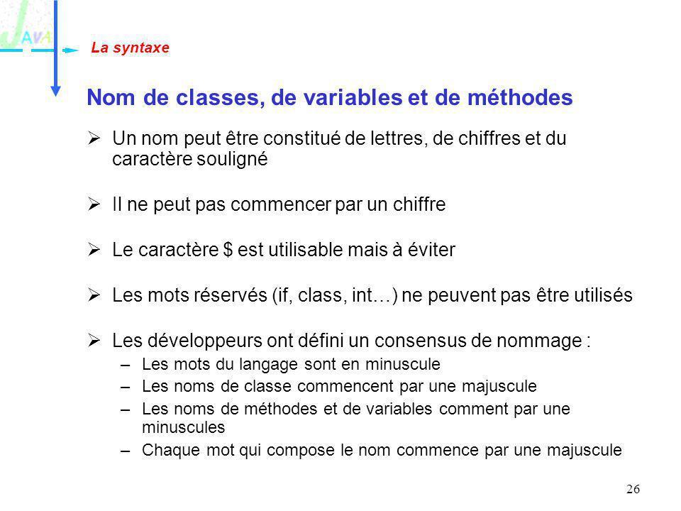 26 Nom de classes, de variables et de méthodes Un nom peut être constitué de lettres, de chiffres et du caractère souligné Il ne peut pas commencer pa