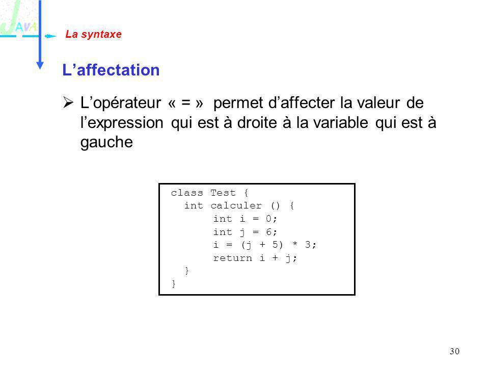 30 Laffectation Lopérateur « = » permet daffecter la valeur de lexpression qui est à droite à la variable qui est à gauche La syntaxe class Test { int