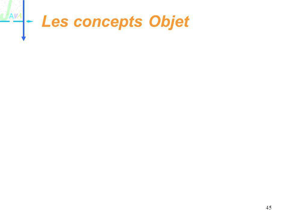45 Les concepts Objet