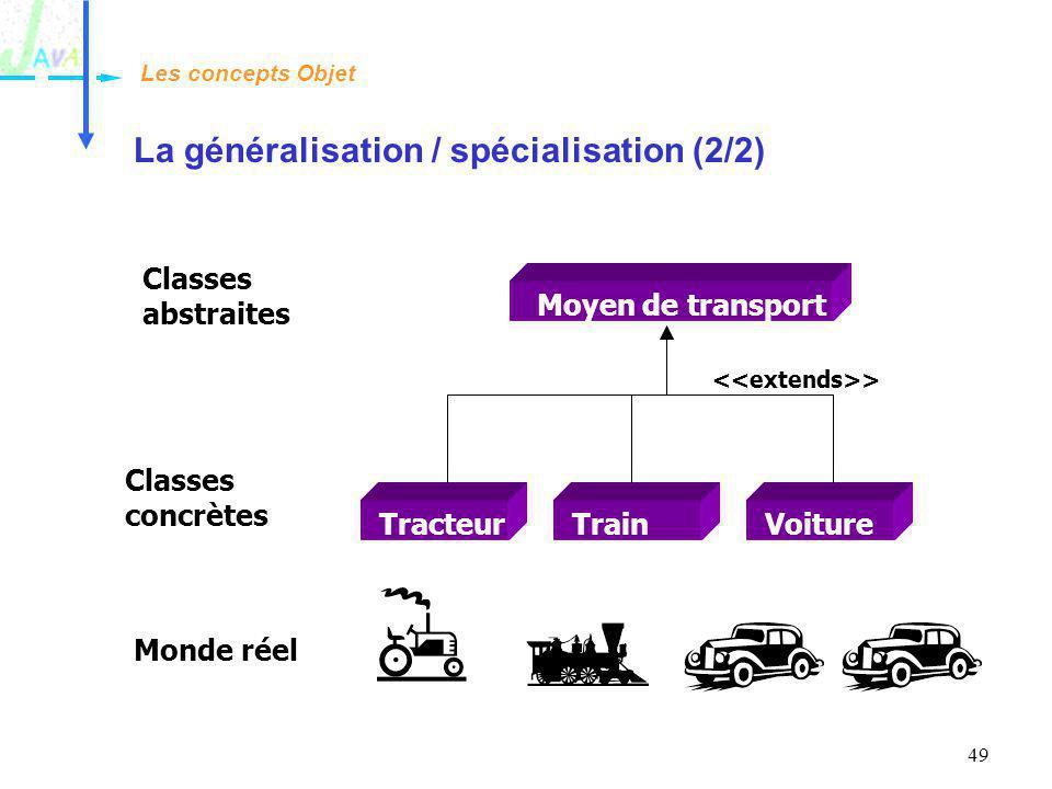 49 La généralisation / spécialisation (2/2) TracteurTrainVoiture Moyen de transport Les concepts Objet > Monde réel Classes concrètes Classes abstrait