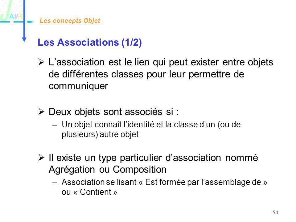 54 Les Associations (1/2) Lassociation est le lien qui peut exister entre objets de différentes classes pour leur permettre de communiquer Deux objets