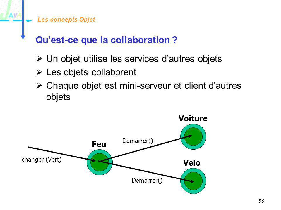 58 Quest-ce que la collaboration ? Un objet utilise les services dautres objets Les objets collaborent Chaque objet est mini-serveur et client dautres