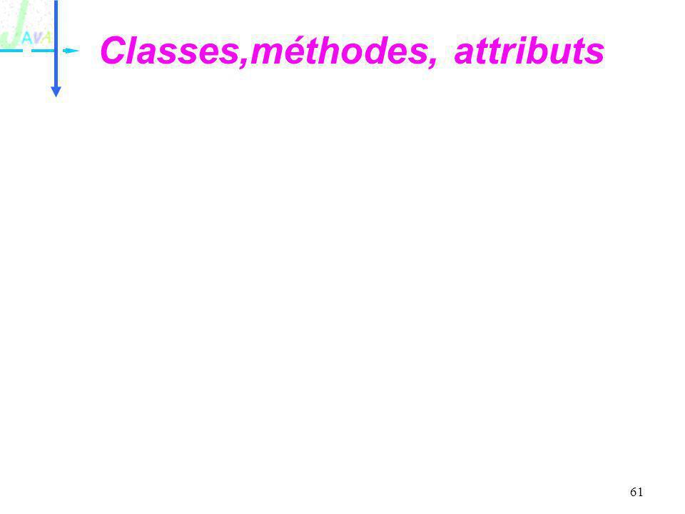 61 Classes,méthodes, attributs