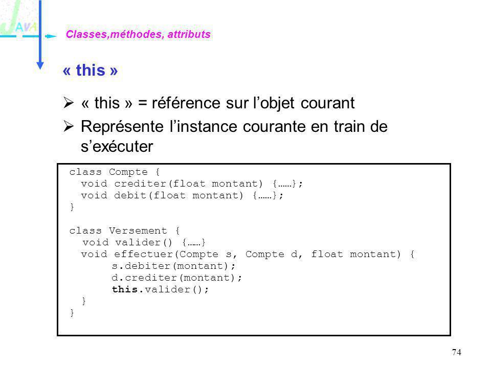 74 « this » « this » = référence sur lobjet courant Représente linstance courante en train de sexécuter Classes,méthodes, attributs class Compte { voi