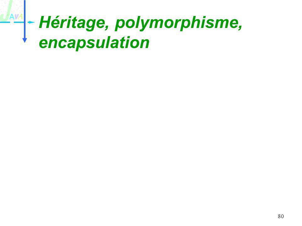 80 Héritage, polymorphisme, encapsulation