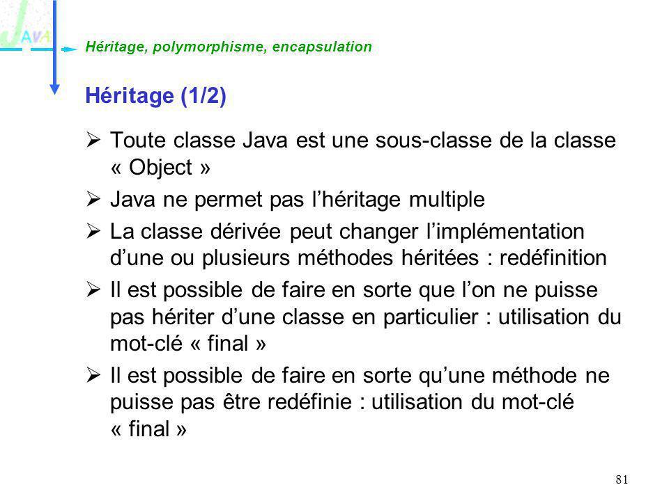 81 Héritage (1/2) Toute classe Java est une sous-classe de la classe « Object » Java ne permet pas lhéritage multiple La classe dérivée peut changer l