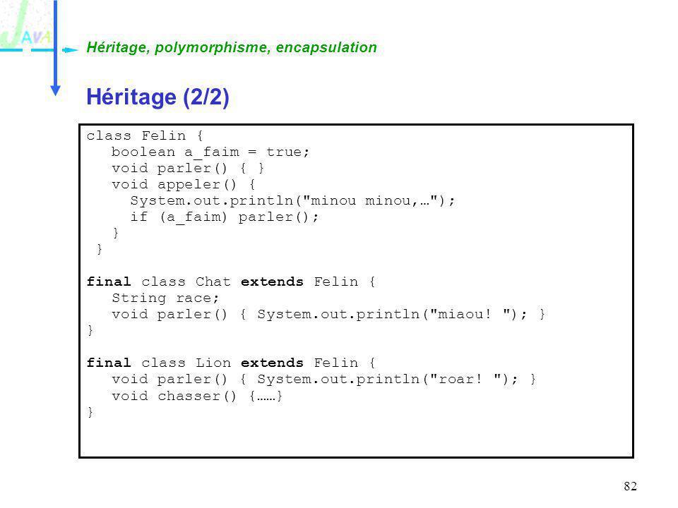 82 Héritage (2/2) Héritage, polymorphisme, encapsulation class Felin { boolean a_faim = true; void parler() { } void appeler() { System.out.println(