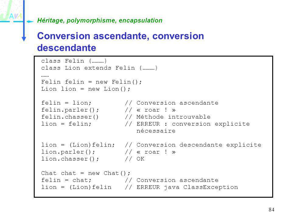 84 Conversion ascendante, conversion descendante Héritage, polymorphisme, encapsulation class Felin {………} class Lion extends Felin {………} …… Felin feli