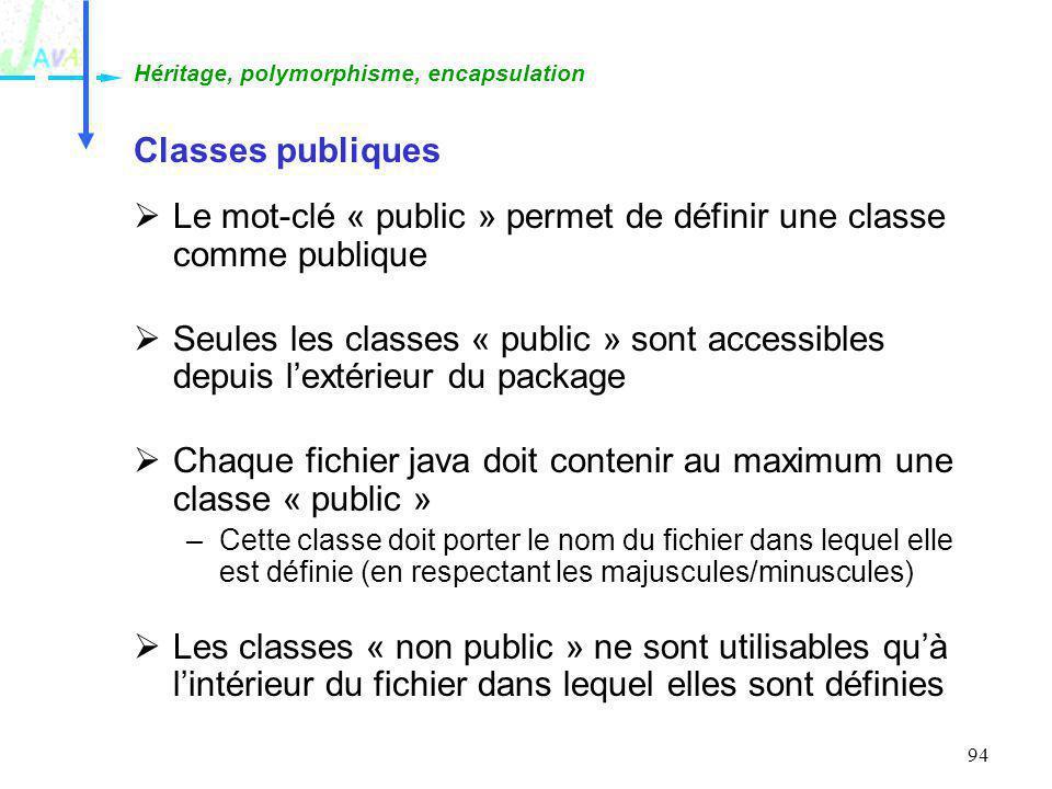 94 Classes publiques Le mot-clé « public » permet de définir une classe comme publique Seules les classes « public » sont accessibles depuis lextérieu