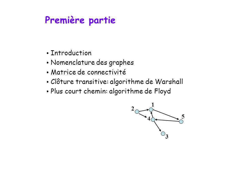 Première partie Introduction Nomenclature des graphes Matrice de connectivité Clôture transitive: algorithme de Warshall Plus court chemin: algorithme