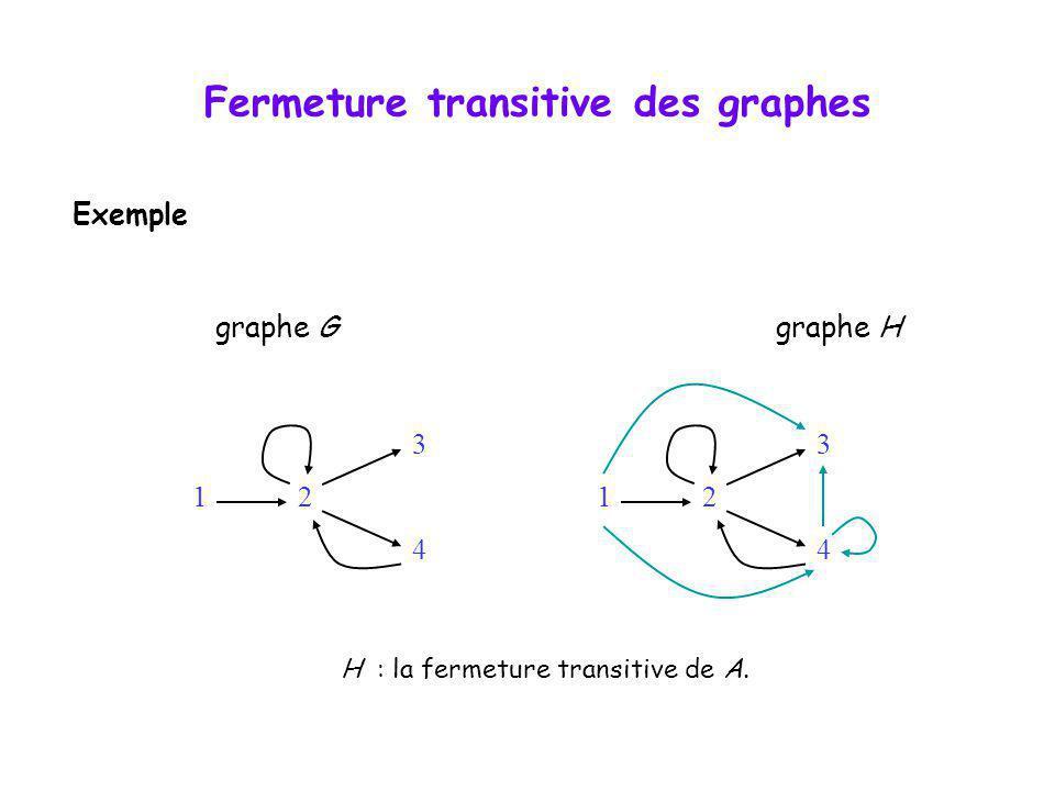 Exemple graphe Ggraphe H 12 3 4 12 3 4 Fermeture transitive des graphes H : la fermeture transitive de A.