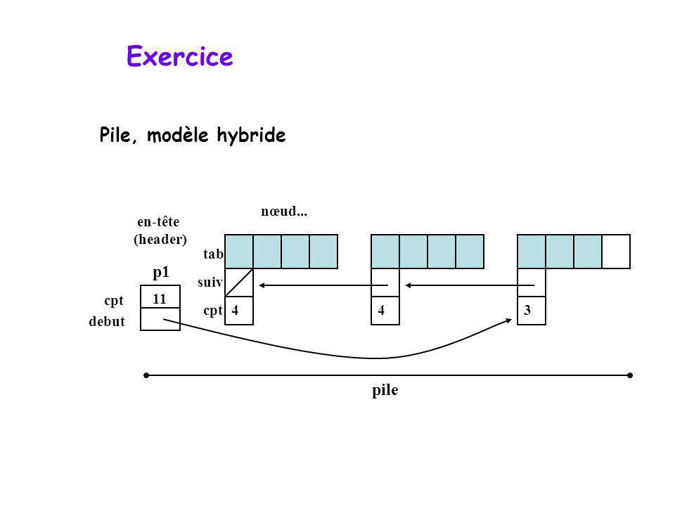 Exercice p1 pile debut cpt tab suiv nœud... en-tête (header) 11 443 Pile, modèle hybride