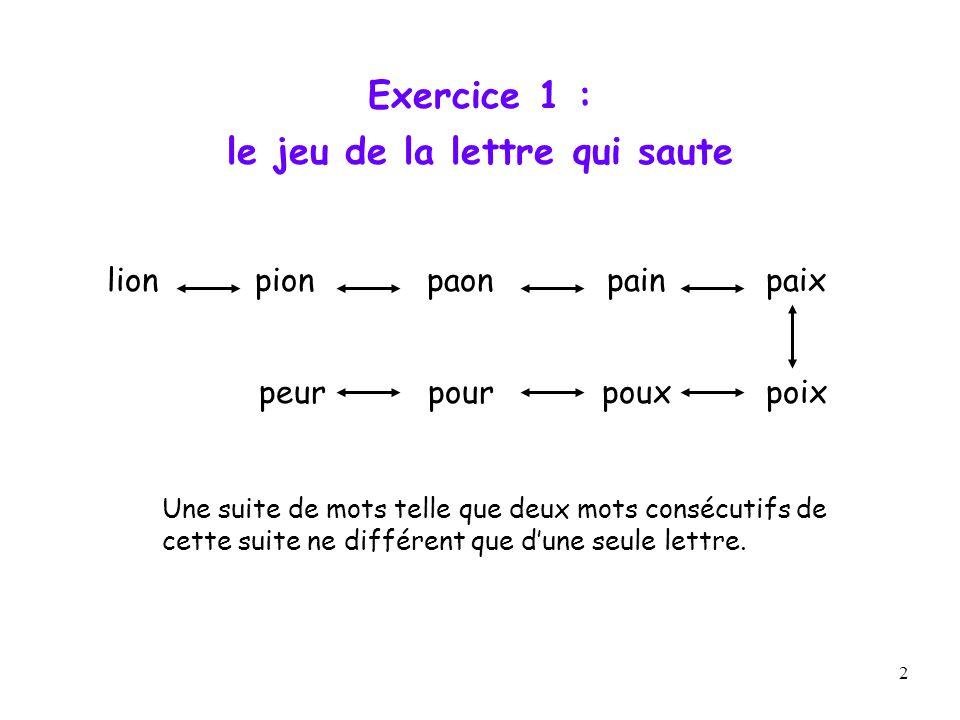 2 Exercice 1 : le jeu de la lettre qui saute Une suite de mots telle que deux mots consécutifs de cette suite ne différent que dune seule lettre. lion