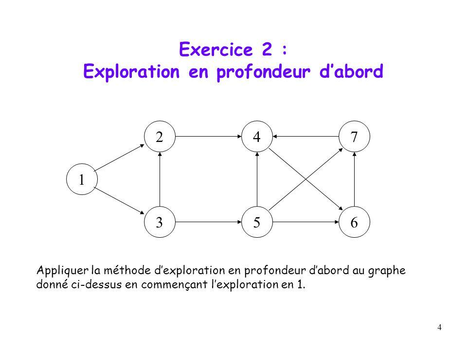 4 Exercice 2 : Exploration en profondeur dabord Appliquer la méthode dexploration en profondeur dabord au graphe donné ci-dessus en commençant lexplor