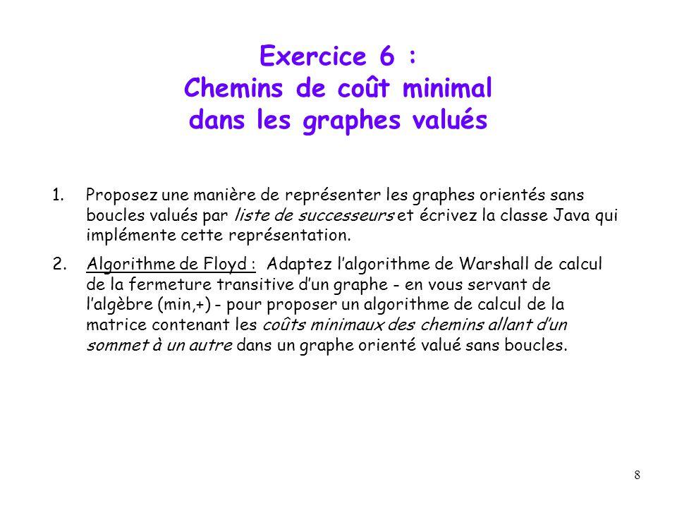 8 Exercice 6 : Chemins de coût minimal dans les graphes valués 1.Proposez une manière de représenter les graphes orientés sans boucles valués par list