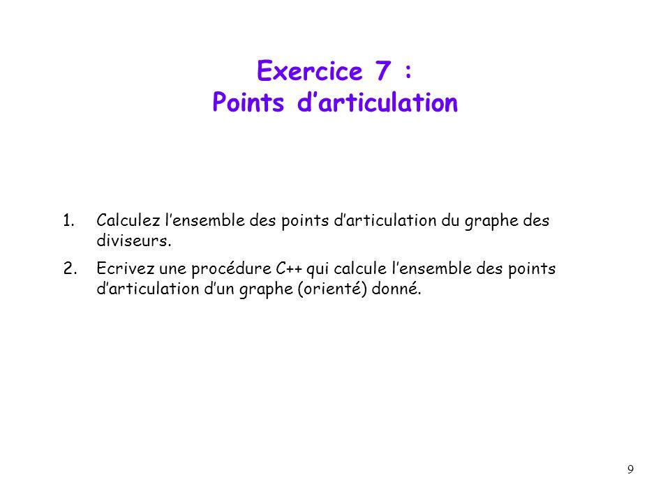 9 Exercice 7 : Points darticulation 1.Calculez lensemble des points darticulation du graphe des diviseurs. 2.Ecrivez une procédure C++ qui calcule len