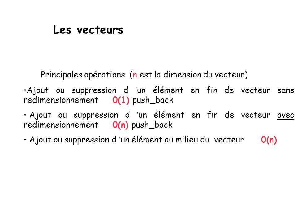 Les vecteurs Principales opérations (n est la dimension du vecteur) Ajout ou suppression d un élément en fin de vecteur sans redimensionnement0(1) push_back Ajout ou suppression d un élément en fin de vecteur avec redimensionnement0(n) push_back Ajout ou suppression d un élément au milieu du vecteur 0(n)