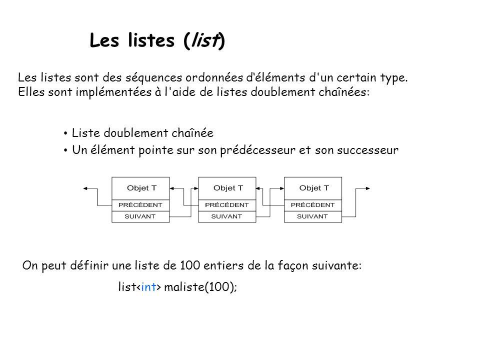 Les listes (list) Liste doublement chaînée Un élément pointe sur son prédécesseur et son successeur Les listes sont des séquences ordonnées déléments d un certain type.