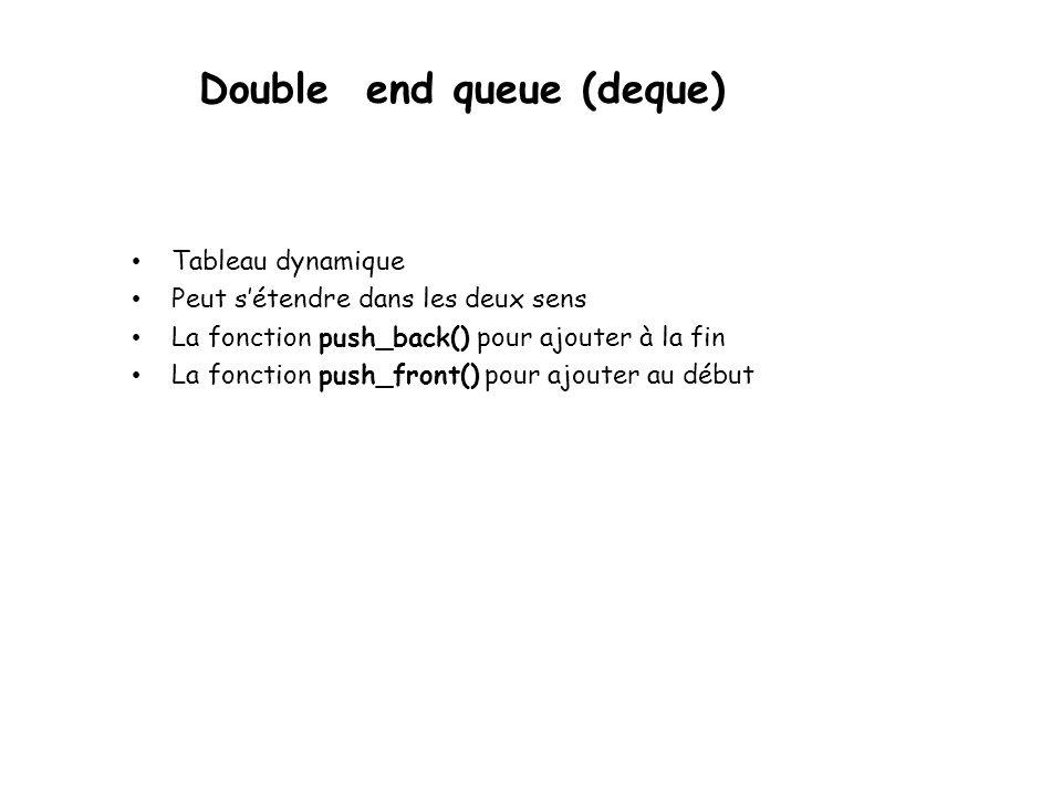 Double end queue (deque) Tableau dynamique Peut sétendre dans les deux sens La fonction push_back() pour ajouter à la fin La fonction push_front() pour ajouter au début