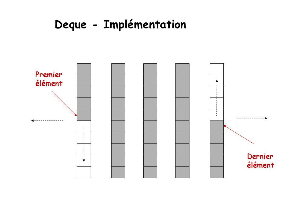 Deque - Implémentation Premier élément Dernier élément