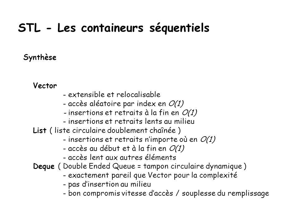 STL - Les containeurs séquentiels Vector - extensible et relocalisable - accès aléatoire par index en O(1) - insertions et retraits à la fin en O(1) - insertions et retraits lents au milieu List ( liste circulaire doublement chaînée ) - insertions et retraits nimporte où en O(1) - accès au début et à la fin en O(1) - accès lent aux autres éléments Deque ( Double Ended Queue = tampon circulaire dynamique ) - exactement pareil que Vector pour la complexité - pas dinsertion au milieu - bon compromis vitesse daccès / souplesse du remplissage Synthèse