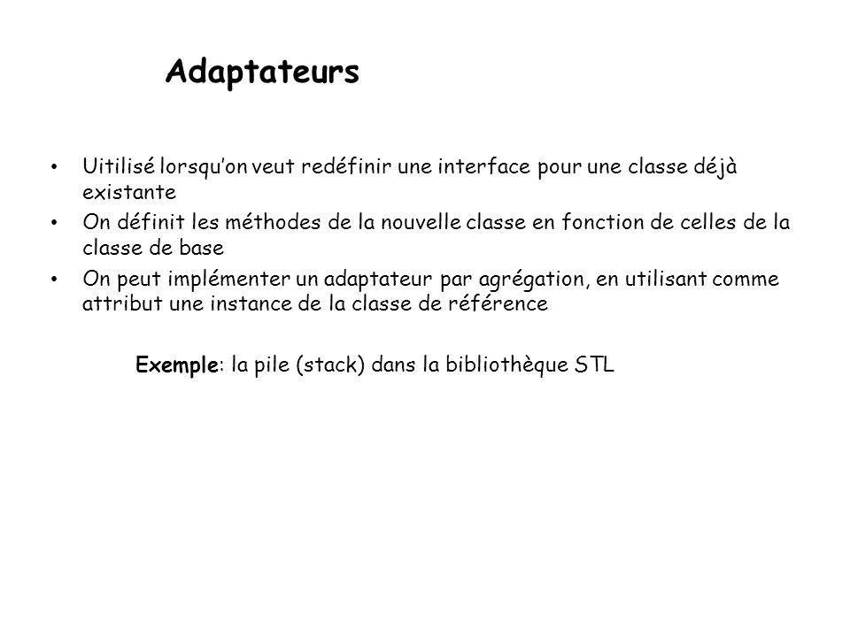 Adaptateurs Uitilisé lorsquon veut redéfinir une interface pour une classe déjà existante On définit les méthodes de la nouvelle classe en fonction de celles de la classe de base On peut implémenter un adaptateur par agrégation, en utilisant comme attribut une instance de la classe de référence Exemple: la pile (stack) dans la bibliothèque STL