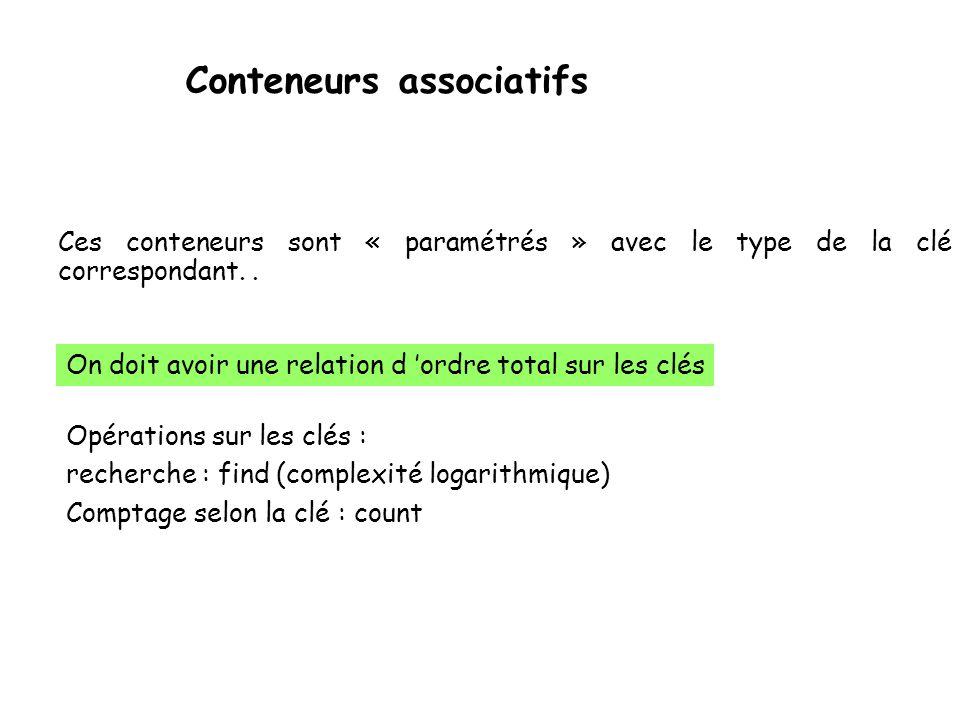 Conteneurs associatifs Ces conteneurs sont « paramétrés » avec le type de la clé correspondant..