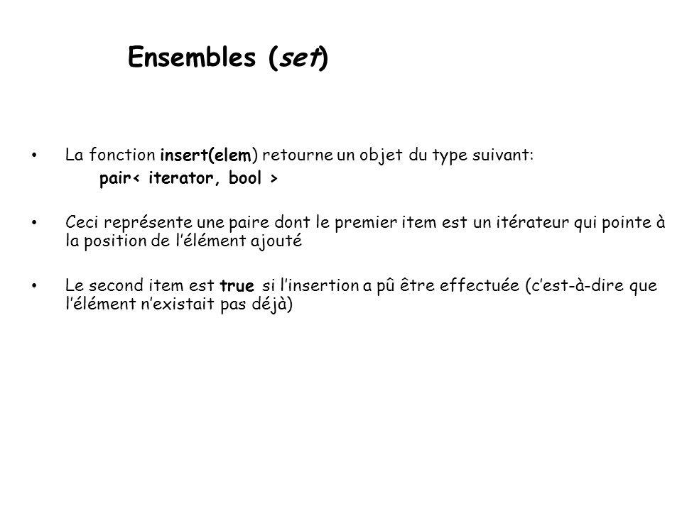 Ensembles (set) La fonction insert(elem) retourne un objet du type suivant: pair Ceci représente une paire dont le premier item est un itérateur qui pointe à la position de lélément ajouté Le second item est true si linsertion a pû être effectuée (cest-à-dire que lélément nexistait pas déjà)