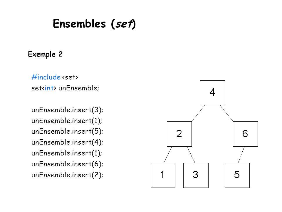 Ensembles (set) Exemple 2 #include set unEnsemble; unEnsemble.insert(3); unEnsemble.insert(1); unEnsemble.insert(5); unEnsemble.insert(4); unEnsemble.insert(1); unEnsemble.insert(6); unEnsemble.insert(2);