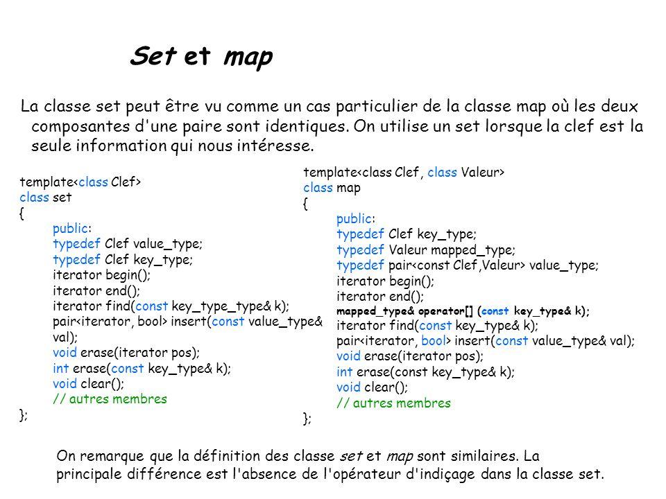 Set et map La classe set peut être vu comme un cas particulier de la classe map où les deux composantes d une paire sont identiques.