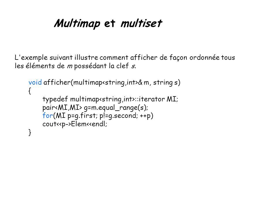 Multimap et multiset L exemple suivant illustre comment afficher de façon ordonnée tous les éléments de m possédant la clef s.