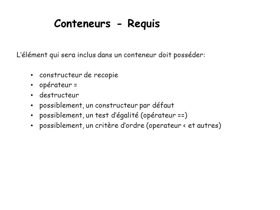 Conteneurs - Requis Lélément qui sera inclus dans un conteneur doit posséder: constructeur de recopie opérateur = destructeur possiblement, un constructeur par défaut possiblement, un test dégalité (opérateur ==) possiblement, un critère dordre (operateur < et autres)