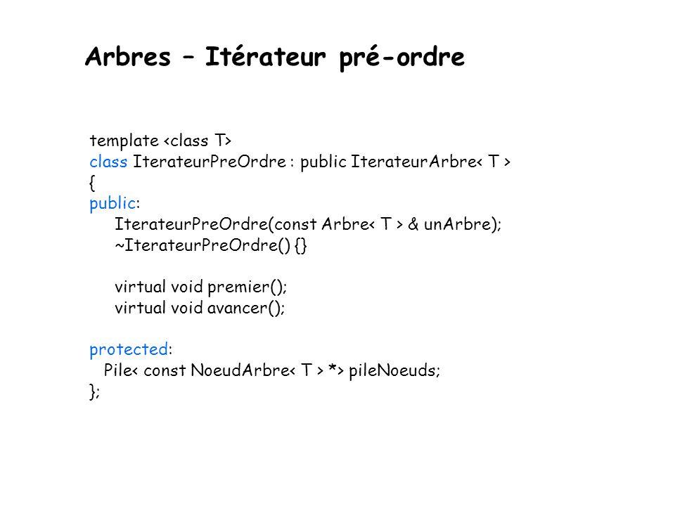 Arbres – Itérateur pré-ordre template class IterateurPreOrdre : public IterateurArbre { public: IterateurPreOrdre(const Arbre & unArbre); ~IterateurPreOrdre() {} virtual void premier(); virtual void avancer(); protected: Pile *> pileNoeuds; };