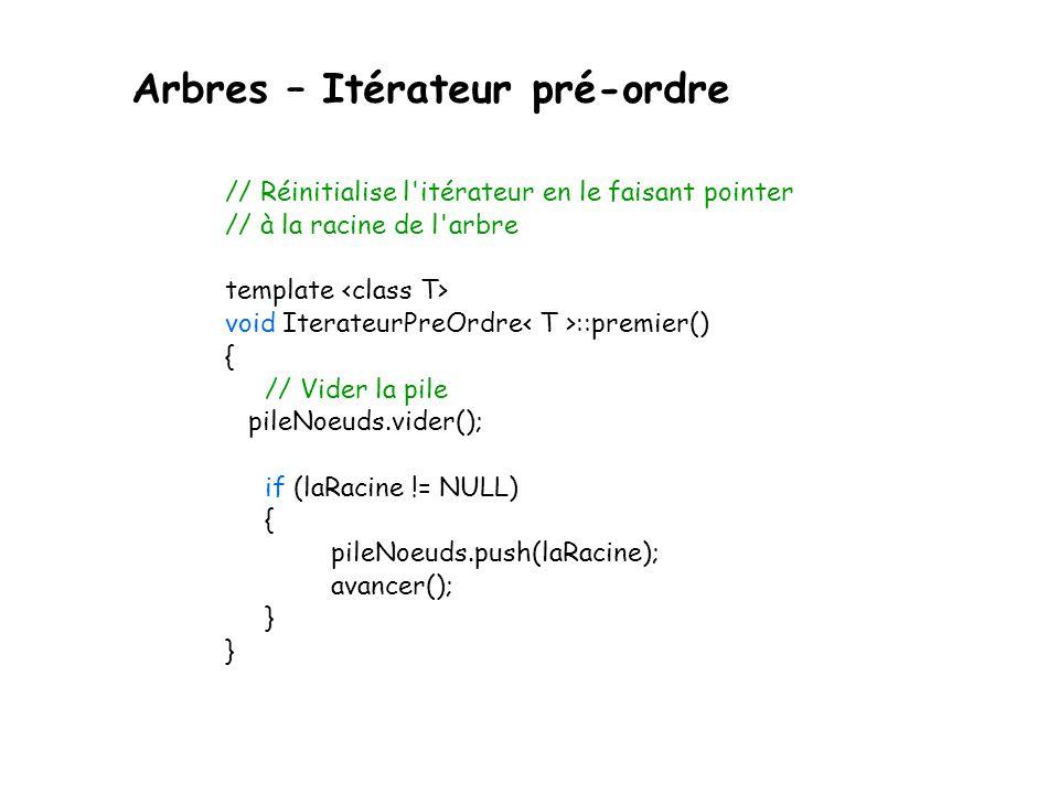 Arbres – Itérateur pré-ordre // Réinitialise l itérateur en le faisant pointer // à la racine de l arbre template void IterateurPreOrdre ::premier() { // Vider la pile pileNoeuds.vider(); if (laRacine != NULL) { pileNoeuds.push(laRacine); avancer(); }