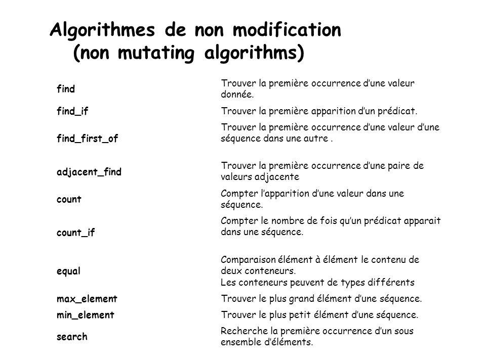 Algorithmes de non modification (non mutating algorithms) find Trouver la première occurrence dune valeur donnée.