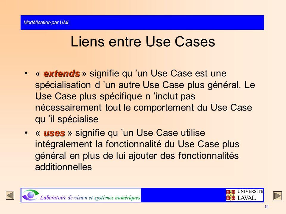 Modélisation par UML 10 Liens entre Use Cases extends« extends » signifie qu un Use Case est une spécialisation d un autre Use Case plus général. Le U