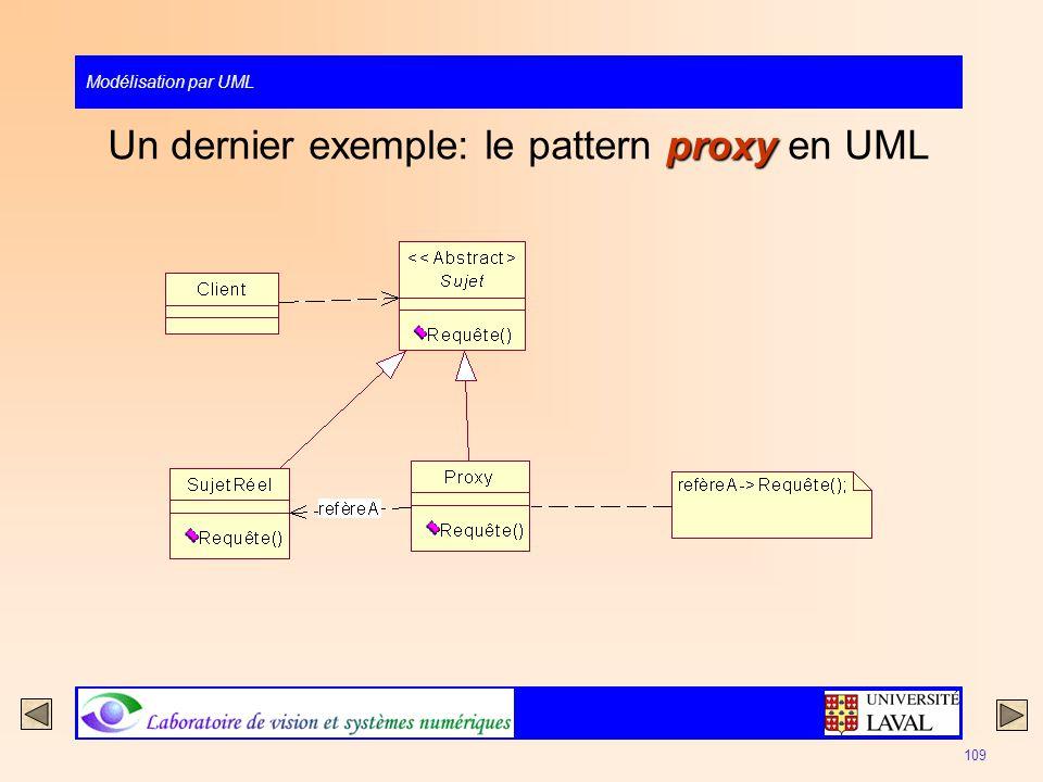 Modélisation par UML 109 proxy Un dernier exemple: le pattern proxy en UML