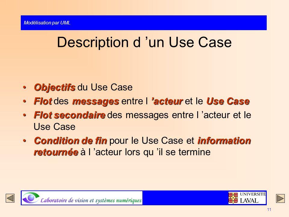 Modélisation par UML 11 Description d un Use Case ObjectifsObjectifs du Use Case FlotmessagesacteurUse CaseFlot des messages entre l acteur et le Use