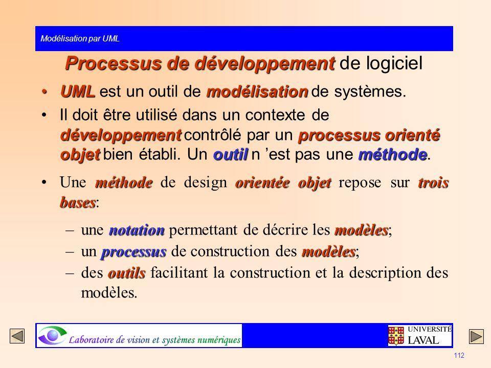 Modélisation par UML 112 Processus de développement Processus de développement de logiciel UMLmodélisationUML est un outil de modélisation de systèmes