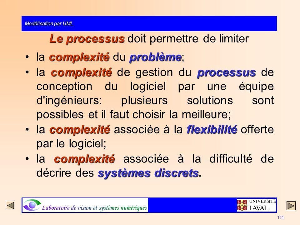 Modélisation par UML 114 Le processus Le processus doit permettre de limiter complexitéproblèmela complexité du problème; complexitéprocessusla comple