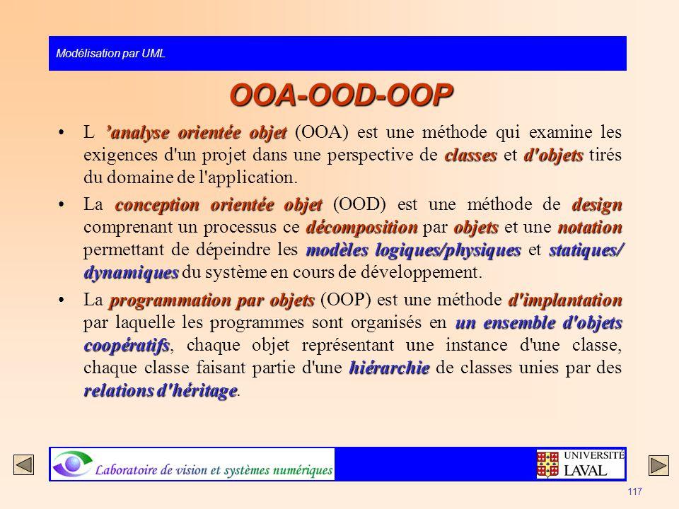 Modélisation par UML 117 OOA-OOD-OOP analyse orientée objet classesd'objetsL analyse orientée objet (OOA) est une méthode qui examine les exigences d'