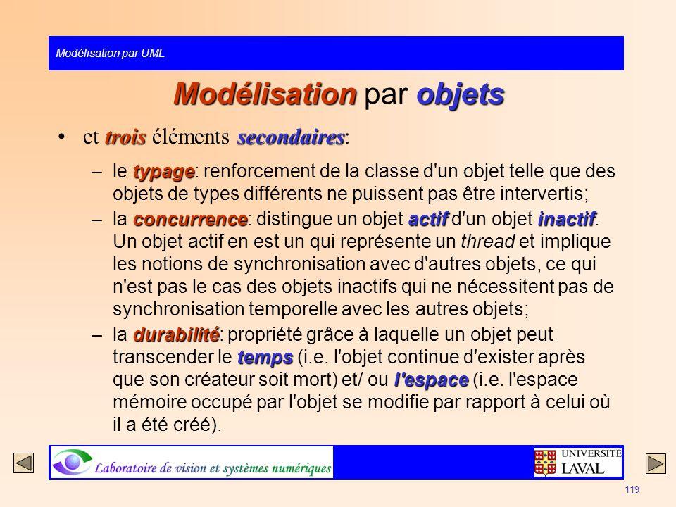 Modélisation par UML 119 Modélisationobjets Modélisation par objets troissecondaireset trois éléments secondaires: typage –le typage: renforcement de