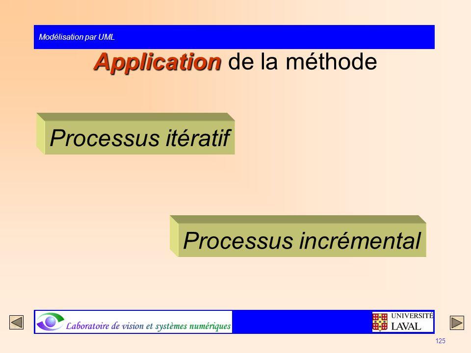 Modélisation par UML 125 Application Application de la méthode Processus itératif Processus incrémental