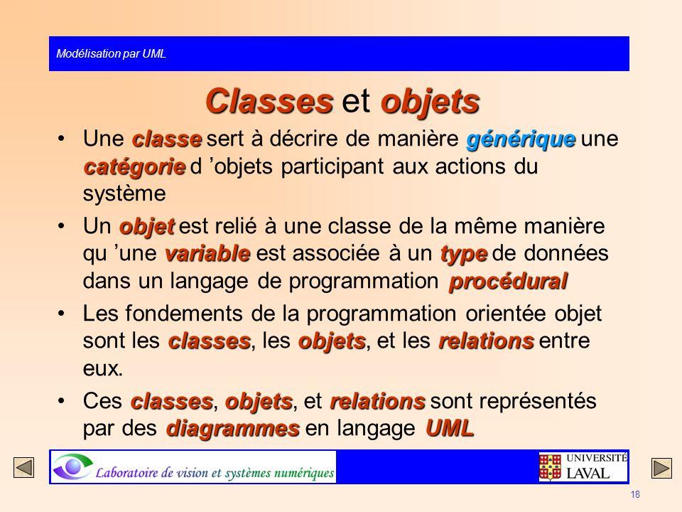 Modélisation par UML 18 Classesobjets Classes et objets classegénérique catégorieUne classe sert à décrire de manière générique une catégorie d objets