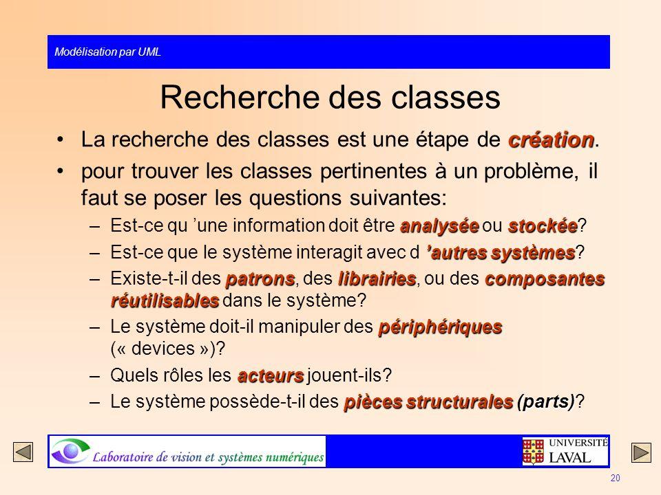Modélisation par UML 20 Recherche des classes créationLa recherche des classes est une étape de création. pour trouver les classes pertinentes à un pr