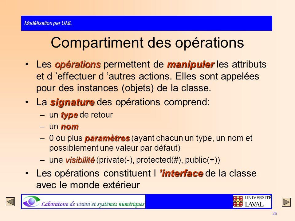 Modélisation par UML 26 Compartiment des opérations opérationsmanipulerLes opérations permettent de manipuler les attributs et d effectuer d autres ac