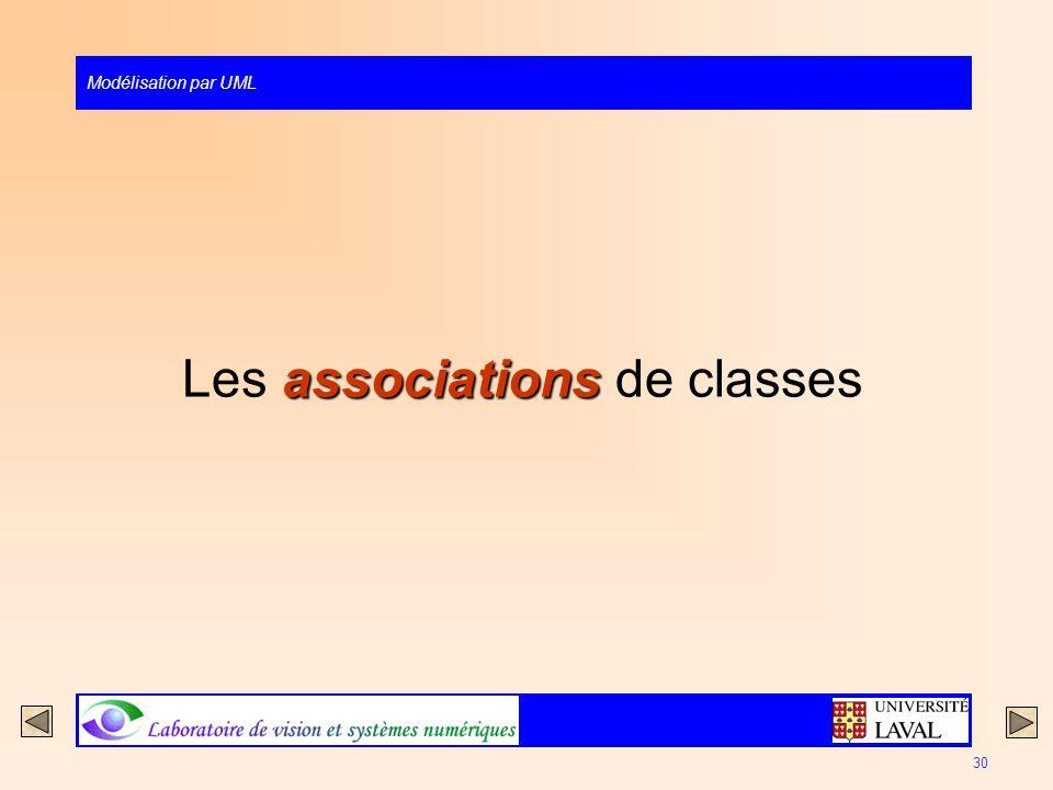 Modélisation par UML 30 associations Les associations de classes